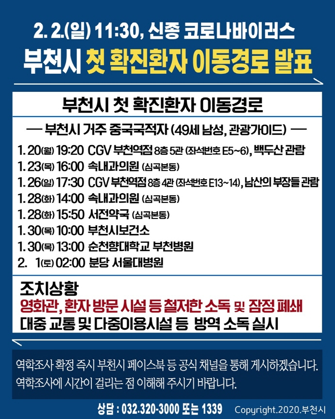 사본 -2.+부천시+첫+확진환자(12번째+환자)+이동경로신문2020년 1월.jpg