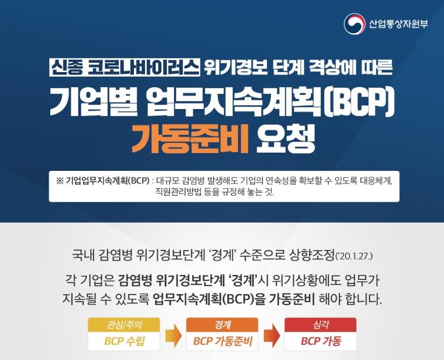 사본 -2-2.산업통산자원부+BCP+가동준비+요청+안내문.jpg